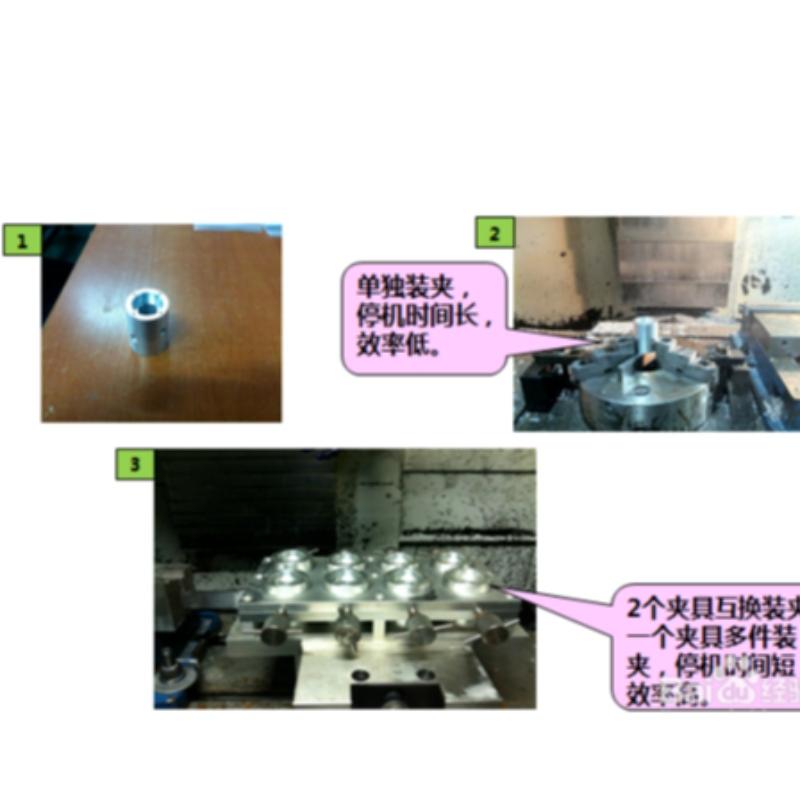 Πώς να βελτιώσετε την απόδοση και την ποιότητα του μηχανήματος CNC;